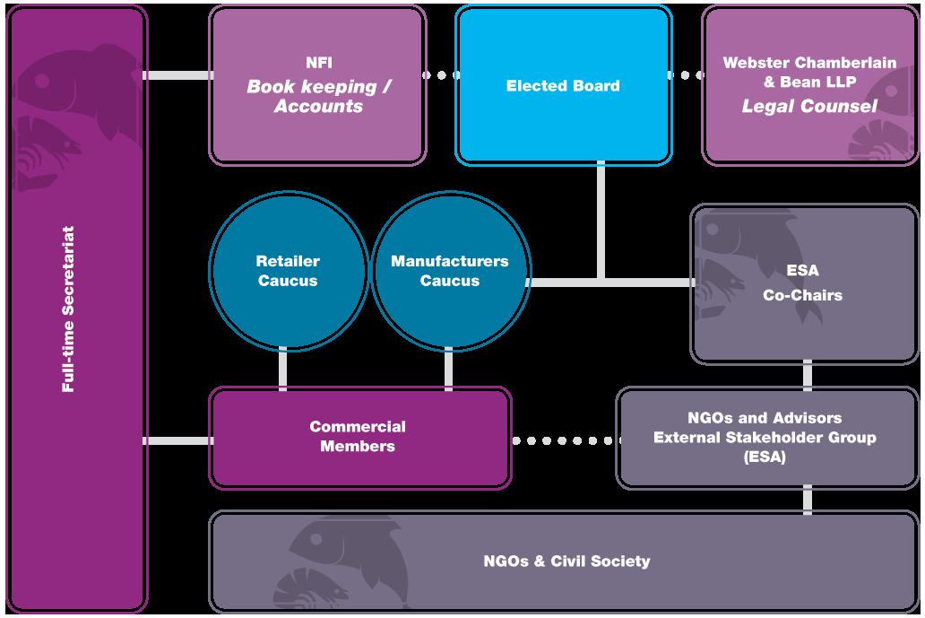 diagram5a